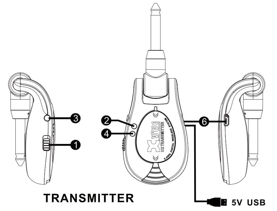 Xvive U2 Wireless transmitter
